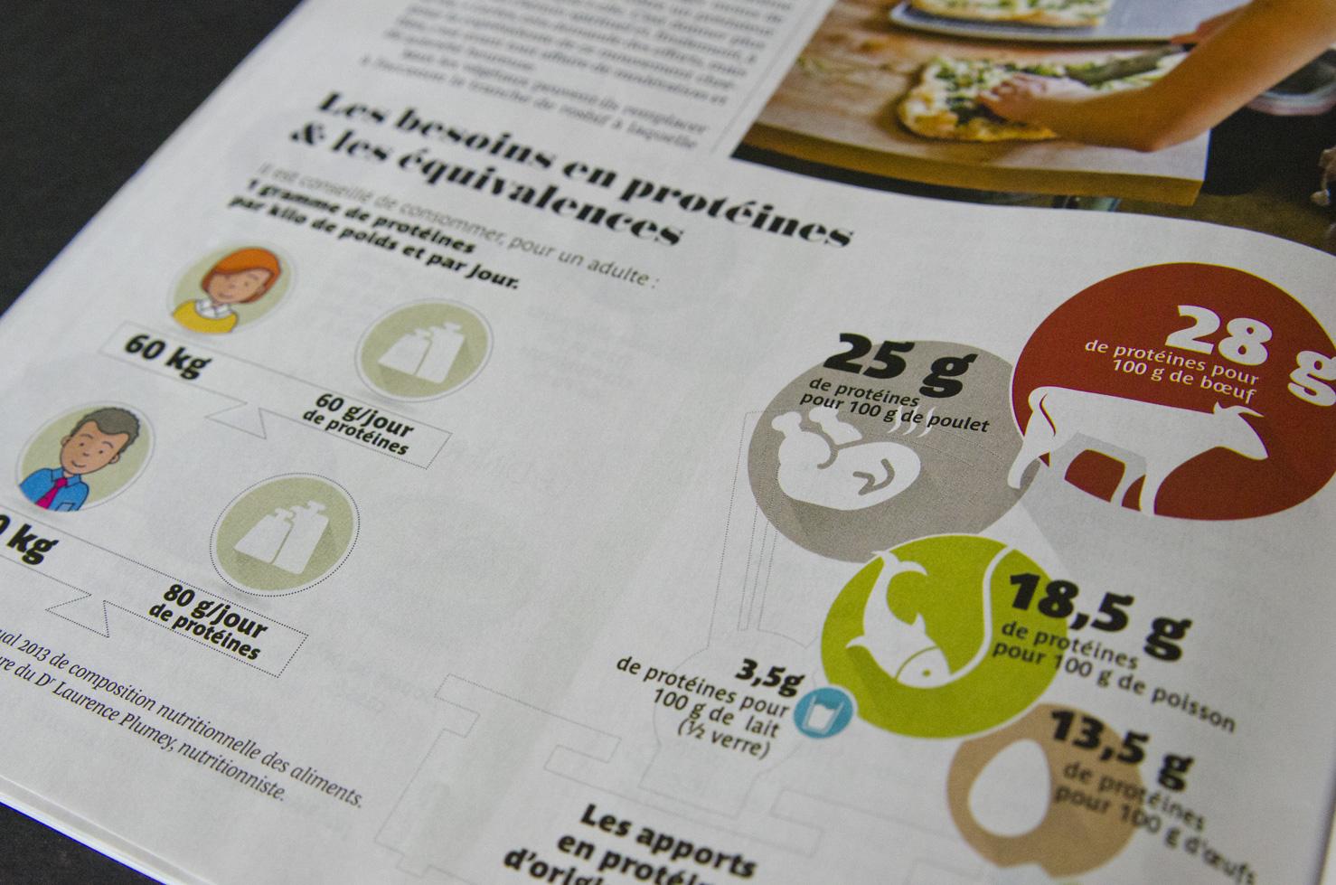 Bayard Presse – Pèlerin